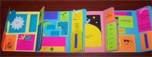 How to Make a Lapbook